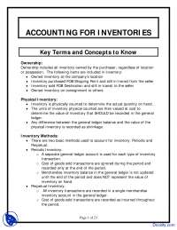 Accounting for Inventories - Financial Accounting - Lecture Notes