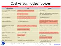 Coal Versus Nuclear Power - Environment and Ecology - Lecture Slides_Part2