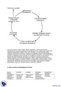 Zarządzanie procesami na przykładzie dealera samochodów - Notatki - Marketing - Część 2