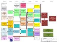 grade curricular atualizada 2012