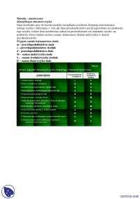 Analiza ryzyka metoda macierzowa - Notatki - Inżynieria