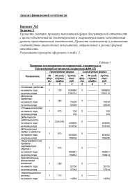 Задачи по предмету анализ финансовой отчётности - упражнения - Анализ финансовой отчетности (4)