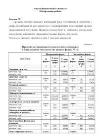 Контрольная работа по финансам - упражнения - Анализ финансовой отчётности (9)