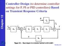 Controller Design - Process Control - Lecture Slides