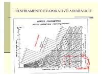 Ventilação - Apostilas - Agronomia_Parte3