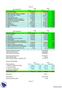 Zestawienie bilansów - Notatki  - Analiza ekonomiczno-finansowa