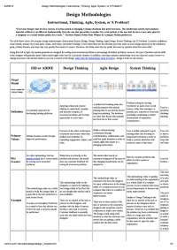 Design methodologie - Apostilas - Design