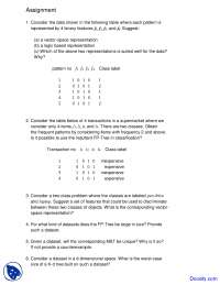 Vector Space Representation - Pattern Recognition - Assignment