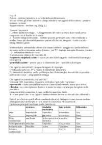 I nuovi media nella scuola - Calvani - Appunti - Teoria e tecnica delle comunicazioni