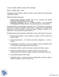 Pedologija - Ispit I deo - Šumarstvo