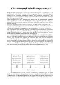 Sieci komputerowe - Notatki - Systemy i sieci