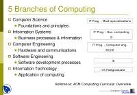 Branches of Computing - Introduction to Computer Science and Programming - Lecture S