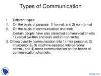 Types of Communication - Media Studies - Lecture Slides