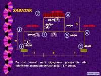 11-upotreba simetrije - Skripta-Mehanika tla-Građevinski