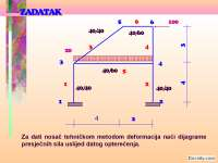 13-kosi stapovi - Skripta-Mehanika tla-Građevinski