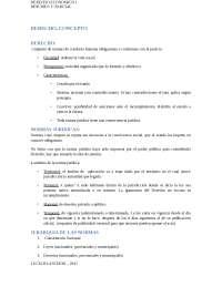 Conceptos y normas juridicas - Resumen de la materia - Apuntes - Derecho Económico