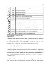 Implementação do processo de análise de falhas - Apostilas - Editoria_Parte2