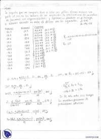 Distribuciones de llegada - Ejercicio - Apuntes - Simulación