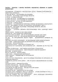 Terminy i zwroty łacińskie używane w języku prawniczym - Notatki - Prawo
