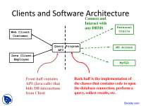 Clients and Software Architecture - Introduction to Databases - Lecture Slides