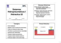Sistemas Hidropneumáticos I  - Apostilas - Engenharia Ambiental_Part1