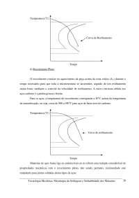 Tecnologia Mecânica - Apostilas - Engenharia de Materiais_Part2
