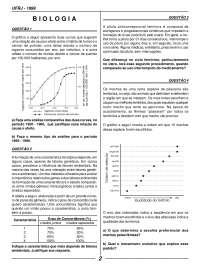 Prova Biologia - UFJR - 1999