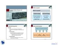 Understanding Groups - Human Resource - Lecture Slides