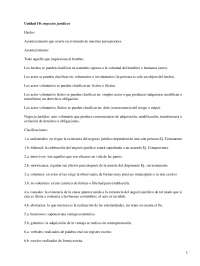 Negocios Jurídicos - Apuntes - Derecho Romano