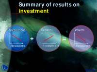 Summary of Results On Investments - Buisness Management - Lecture Slides