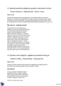 Laboratorijski zadaci-Vezbe-Farmaceutska botnika-Farmacija (1)