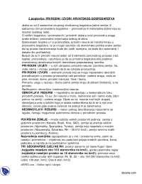 PRIRODNI IZVORI HRVATSKOG GOSPODARSTVA-Skripta-Hrvatsaka privreda-Ekonomija (2)