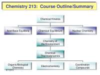 Course Summary - Principles of Chemistry II - Lecture Slides
