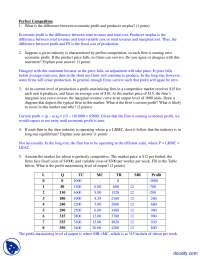 Perfect Competition - Intermediate Microeconomics - Solved Assignment