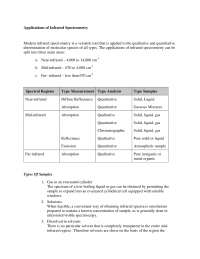 Applications of Infrared Spectrometry - Instrumental Chemistry - Handout