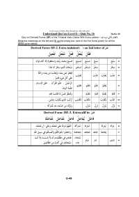 Derived Forms - Learn Arabic and Quran - Quiz