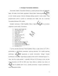 Nacionalna stedionica menadzment usuga-Skripta-Menadzment usluga-Ekonomija