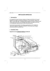 a Instalação Hidráulica