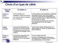 Notes sur les réseaux 2° partie, Notes de Fondements informatiques