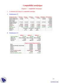 Exercices sur la comptabilité analytique