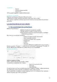 Notes complètes sur la psychologie générale - 2° partie