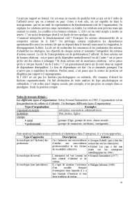 Notes de sociologie des organisations - 3° partie
