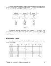 Notes sur la logique combinatoire - 2° partie, Notes de Principes fondamentaux de physique