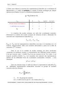 Notes sur les application de la theorie des groupes au denombrement des vibrations - 2° partie