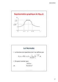Notes sur les lois de probabilités usuelles discrètes et continues - 2° partie