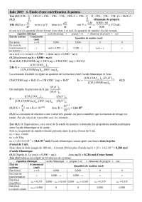Sciences chimiques - exercitations sur l'étude d'une estérification - correction