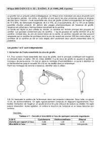 Exercices - Extraction de l'huile essentielle du clou de girofle