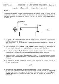 Contrôle sur la question de la lumière, Examens de Chimie Organique