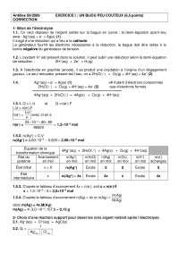 Exercices de chimie sur le bijou peu couteux - correction