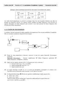Contrôle de sciences physisques - la modulation d'amplitude